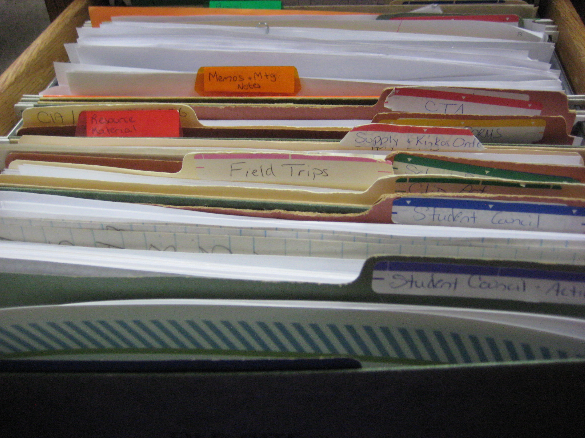 Term Papers on Management - Researchomatic